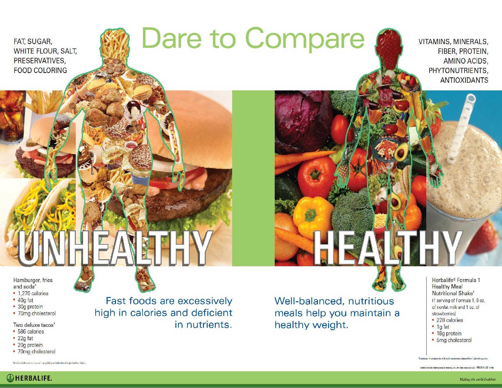 essay good food good health Each time you reproduce and paste a sentence in your essay or simply a period from any source in this goal is always to find a very good feel of how marketing and.
